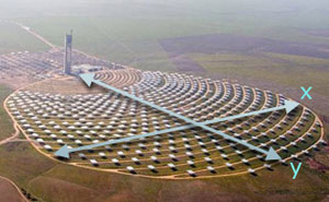 solarthermal