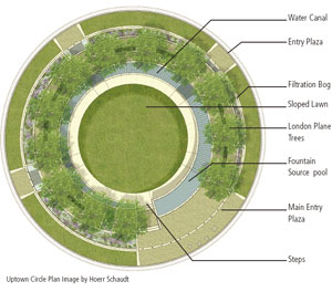 1000 Images About Water Works On Pinterest Master Plan