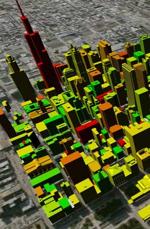 scaling urban landscape
