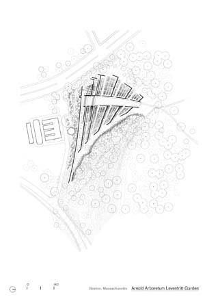 AA_lev_Plan