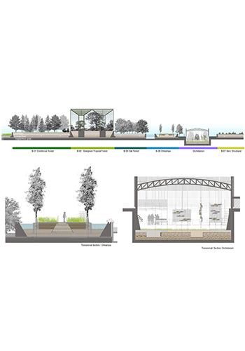 fig5a_parque-bicentenario-section