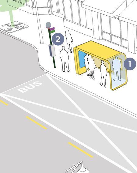 Example of the excellent graphics. In this case, a menu of different bus stop configurations / NACTO